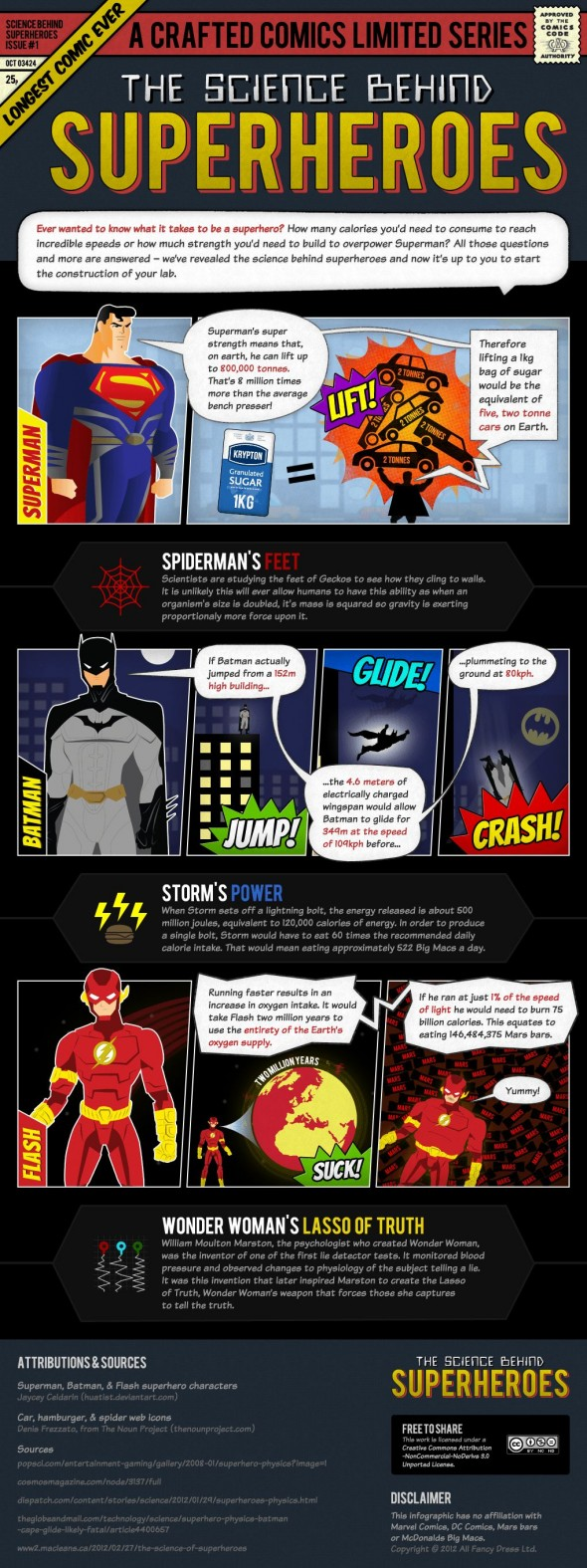 The Science Behind Superheroes