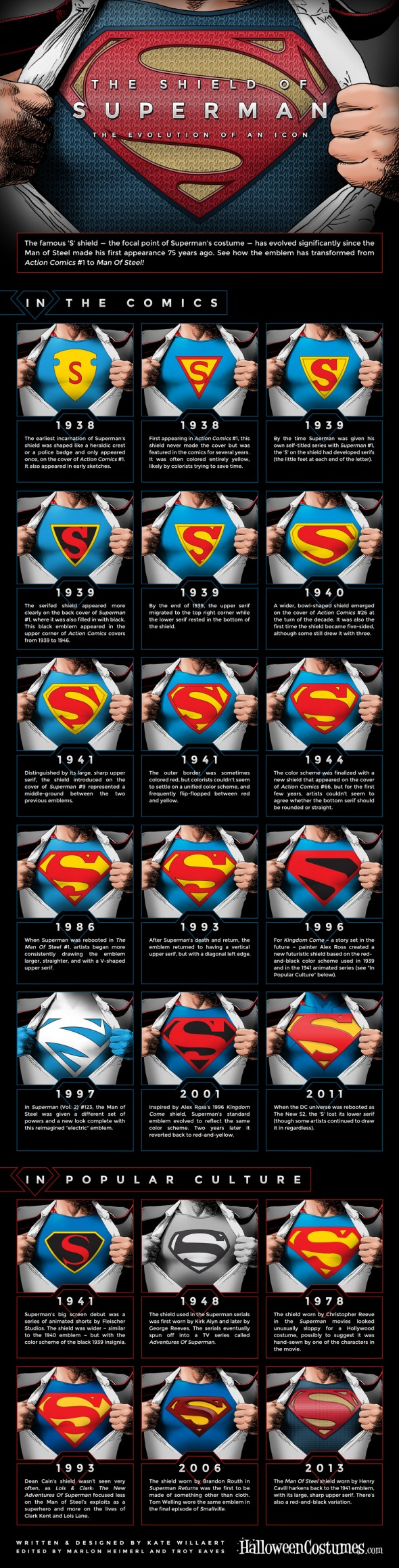 Superman Shield Infographic