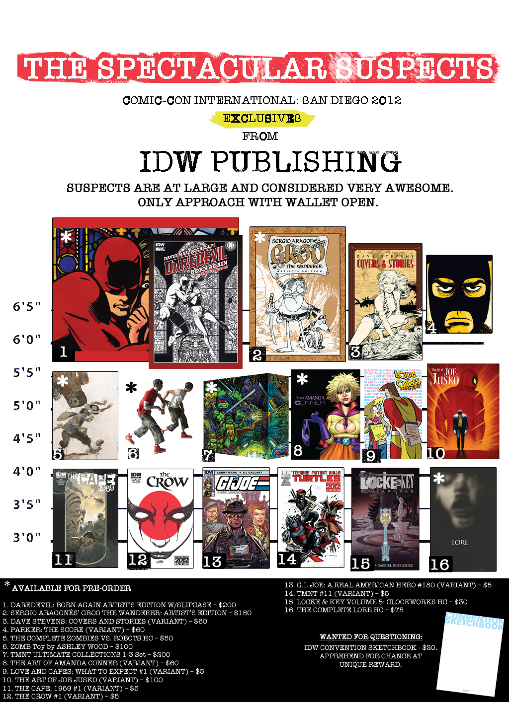 IDW Spectacular Suspects